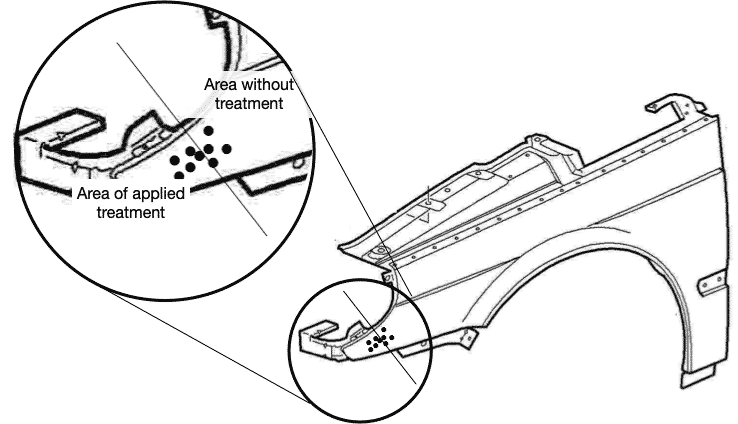 diagram-of-defect-counts-on-areas-of-automotive-part